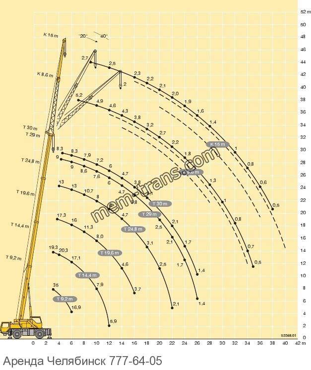 LIEBHERR LTM 1030-2.1