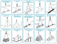 Схема крепления грузов стропами